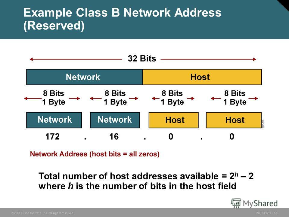 © 2005 Cisco Systems, Inc. All rights reserved.INTRO v2.15-9 Example Class B Network Address (Reserved) Total number of host addresses available = 2 h – 2 where h is the number of bits in the host field