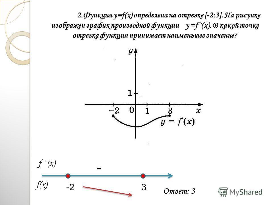 2. Функция у=f(x) определена на отрезке [-2;3]. На рисунке изображен график производной функции у =f `(x). В какой точке отрезка функция принимает наименьшее значение? Ответ: 3 -23 f ` (x) f(x) -