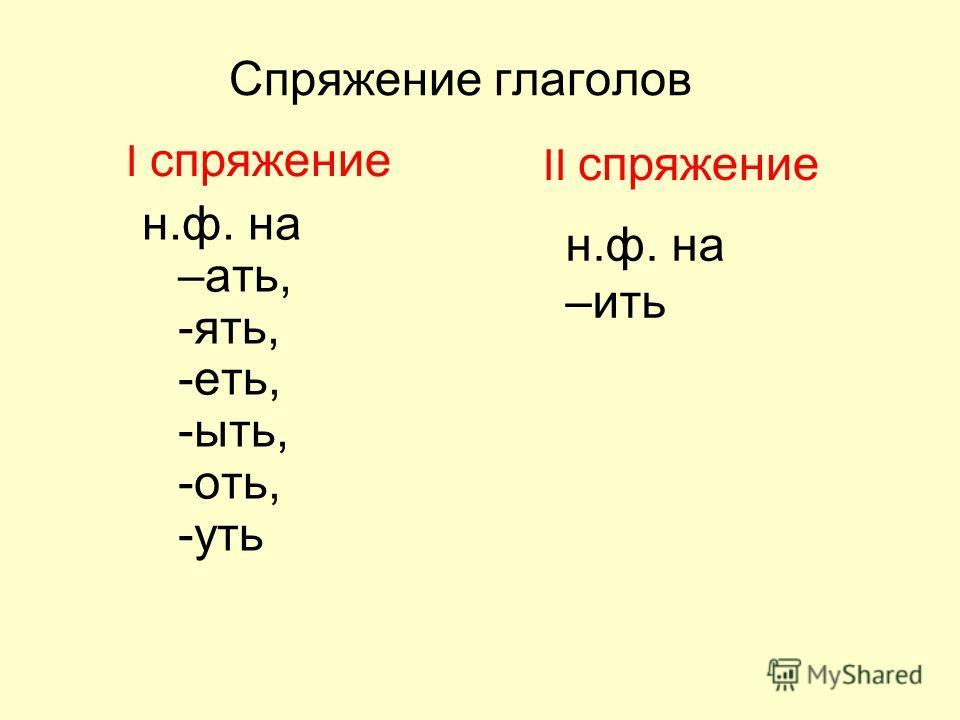Спряжение глаголов н.ф. на –ать, -ять, -еть, -ыть, -оть, -уть н.ф. на –ить I спряжение II спряжение