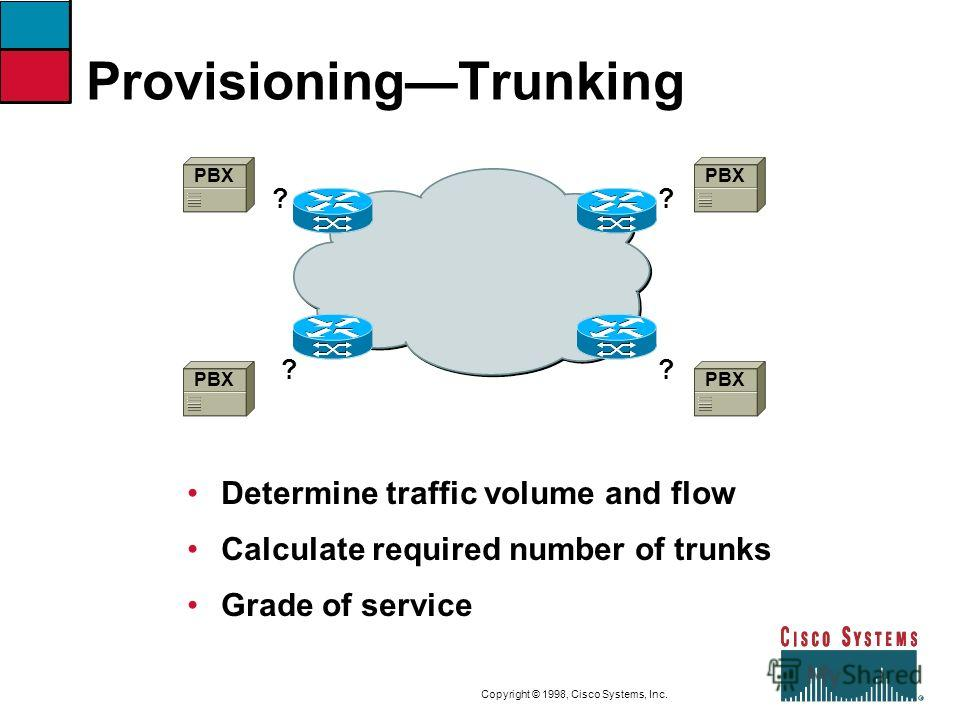 9-25CVOICEConnecting Branch Offices with Voice over Frame Relay, ATM, and IP Copyright © 1998, Cisco Systems, Inc. ProvisioningTrunking Determine traffic volume and flow Calculate required number of trunks Grade of service PBX ? ?? ?