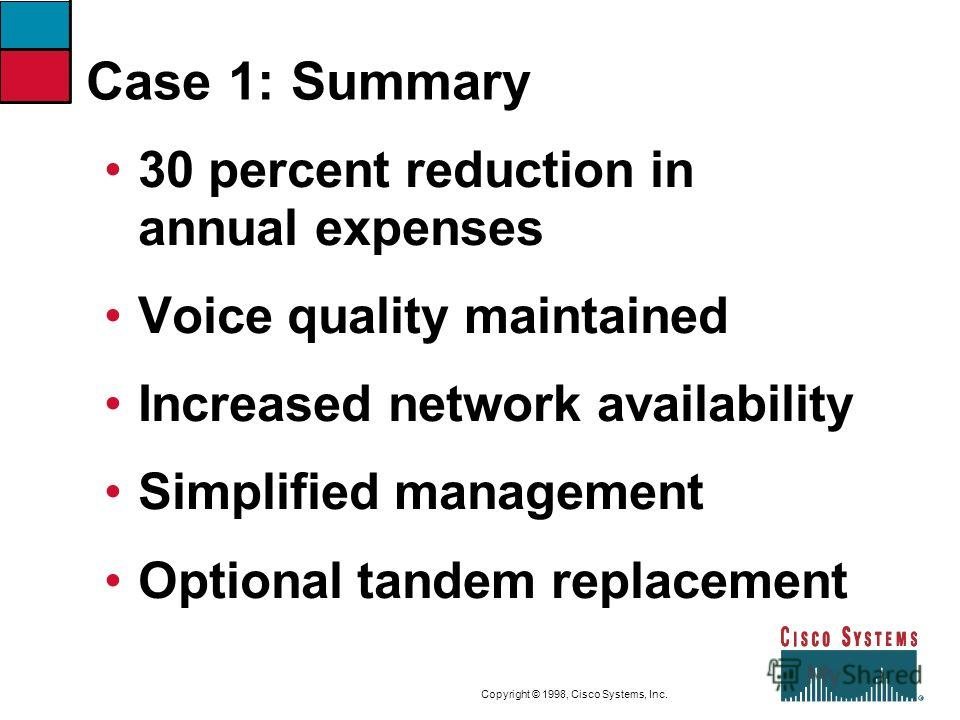 9-34CVOICEConnecting Branch Offices with Voice over Frame Relay, ATM, and IP Copyright © 1998, Cisco Systems, Inc. Case 1: Summary 30 percent reduction in annual expenses Voice quality maintained Increased network availability Simplified management O