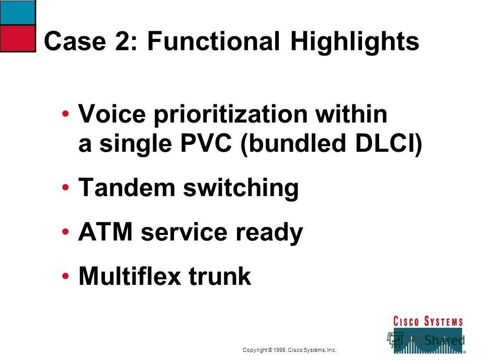 9-40CVOICEConnecting Branch Offices with Voice over Frame Relay, ATM, and IP Copyright © 1998, Cisco Systems, Inc. Case 2: Functional Highlights Voice prioritization within a single PVC (bundled DLCI) Tandem switching ATM service ready Multiflex trun