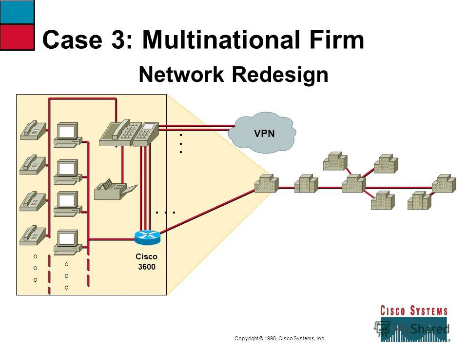 9-45CVOICEConnecting Branch Offices with Voice over Frame Relay, ATM, and IP Copyright © 1998, Cisco Systems, Inc. Case 3: Multinational Firm...... VPN Network Redesign...... Cisco 3600