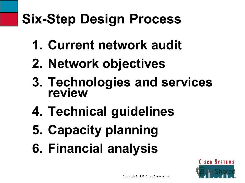 9-6CVOICEConnecting Branch Offices with Voice over Frame Relay, ATM, and IP Copyright © 1998, Cisco Systems, Inc. Six-Step Design Process 1. Current network audit 2. Network objectives 3. Technologies and services review 4. Technical guidelines 5. Ca