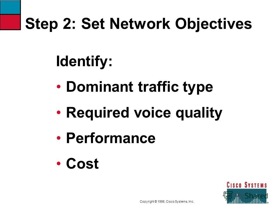 9-8CVOICEConnecting Branch Offices with Voice over Frame Relay, ATM, and IP Copyright © 1998, Cisco Systems, Inc. Step 2: Set Network Objectives Identify: Dominant traffic type Required voice quality Performance Cost