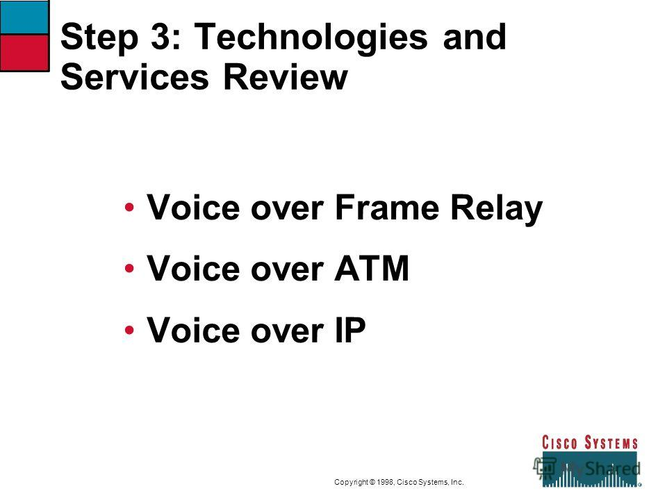 9-9CVOICEConnecting Branch Offices with Voice over Frame Relay, ATM, and IP Copyright © 1998, Cisco Systems, Inc. Step 3: Technologies and Services Review Voice over Frame Relay Voice over ATM Voice over IP