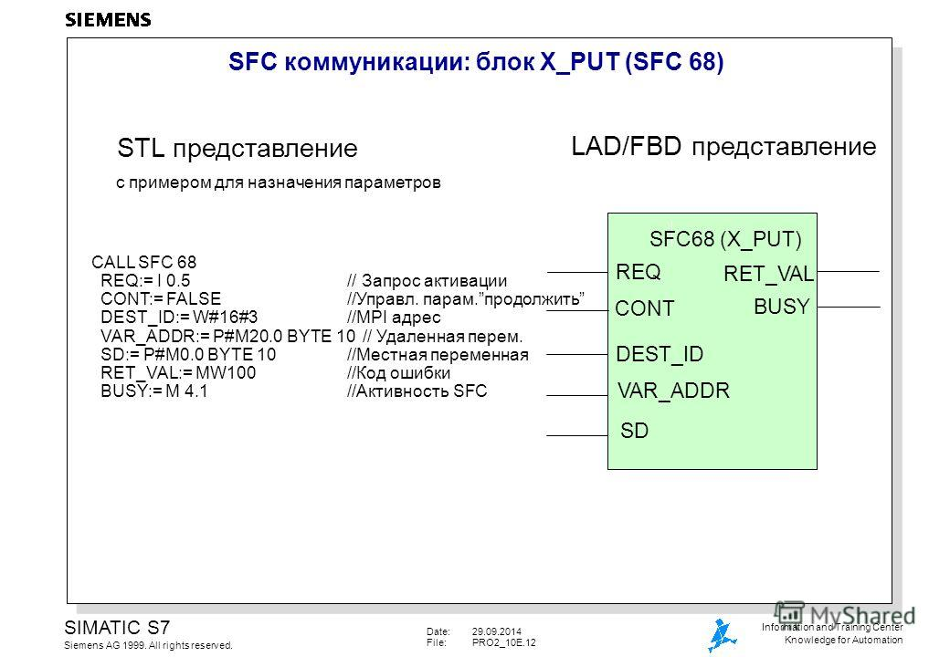 Date:29.09.2014 File:PRO2_10E.12 SIMATIC S7 Siemens AG 1999. All rights reserved. Information and Training Center Knowledge for Automation SFC коммуникации: блок X_PUT (SFC 68) STL представление LAD/FBD представление с примером для назначения парамет