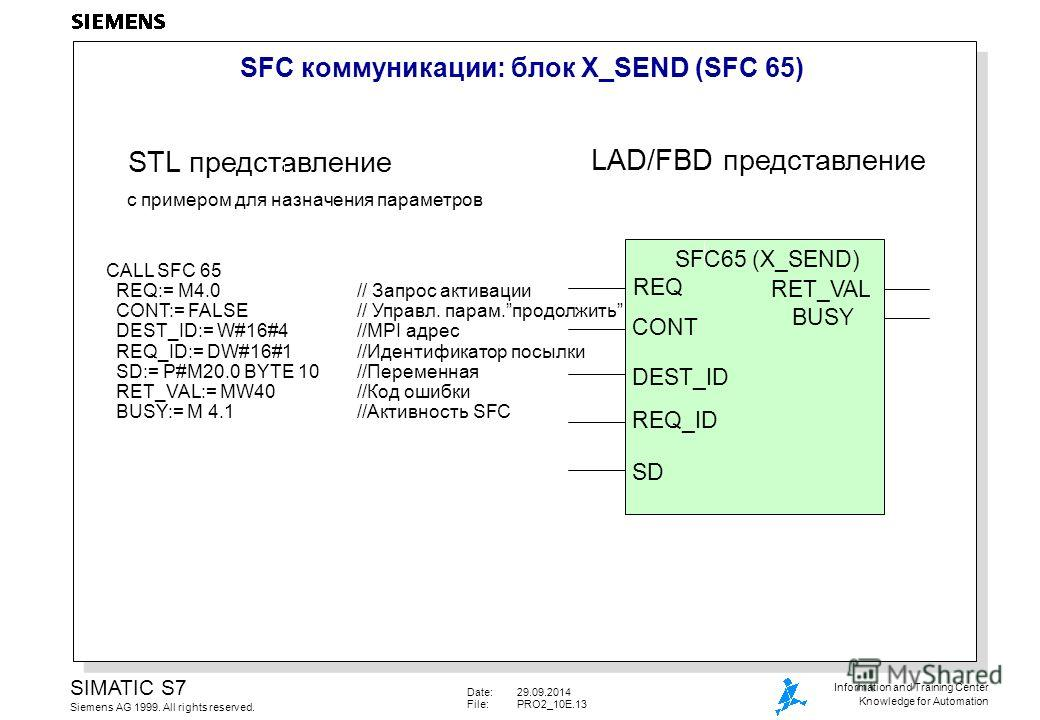 Date:29.09.2014 File:PRO2_10E.13 SIMATIC S7 Siemens AG 1999. All rights reserved. Information and Training Center Knowledge for Automation SFC коммуникации: блок X_SEND (SFC 65) STL представление LAD/FBD представление с примером для назначения параме