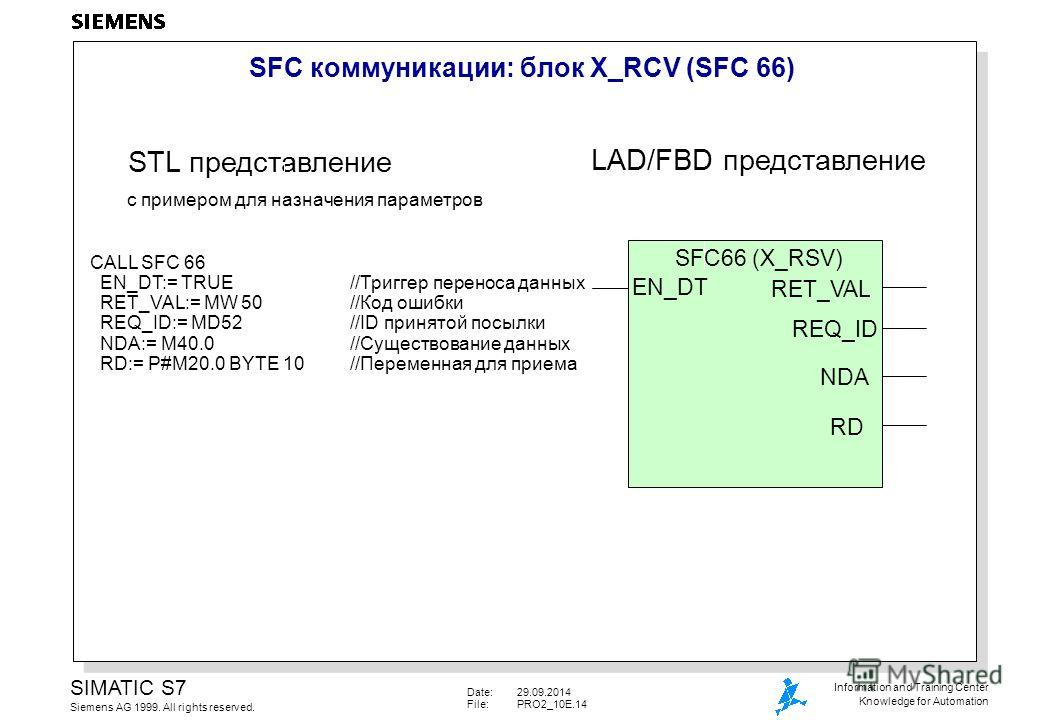Date:29.09.2014 File:PRO2_10E.14 SIMATIC S7 Siemens AG 1999. All rights reserved. Information and Training Center Knowledge for Automation SFC коммуникации: блок X_RCV (SFC 66) STL представление LAD/FBD представление с примером для назначения парамет