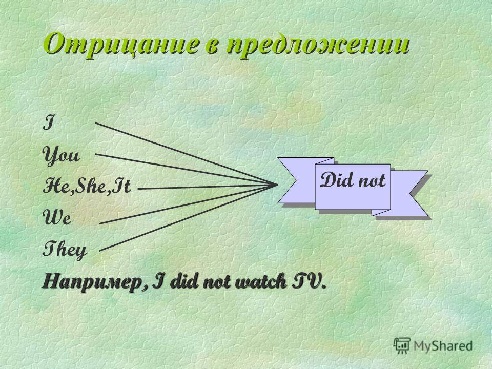 Правильные Неправильные (по правилу) (не по правилу) Watch – watched be - been Visit - visited do - did -(e)dhavehad