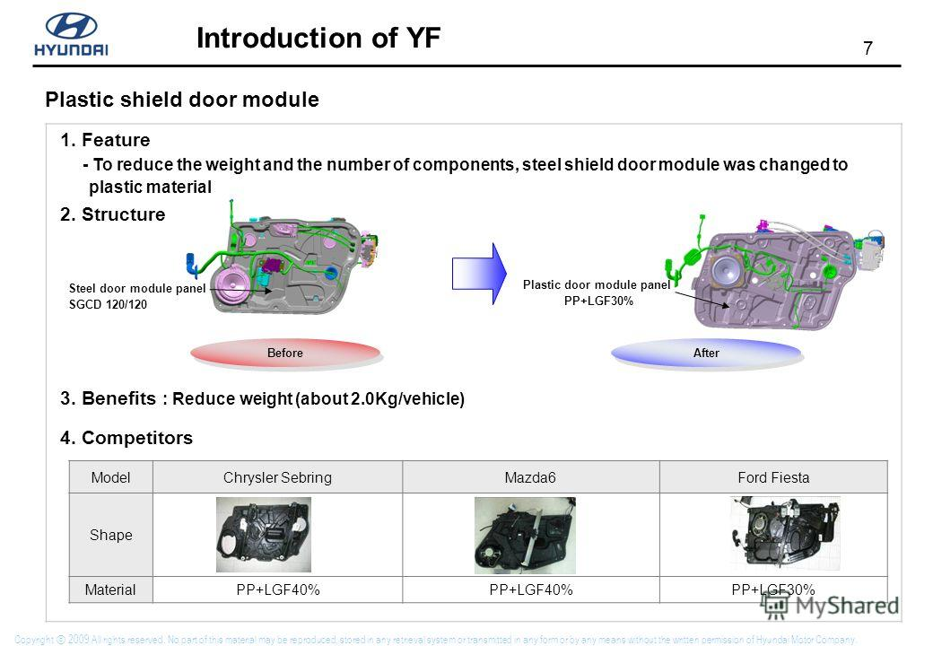 7 Introduction of YF Copyright 2009 All rights reserved. No part of this material may be reproduced, stored in any retrieval system or transmitted in any form or by any means without the written permission of Hyundai Motor Company. Plastic shield doo