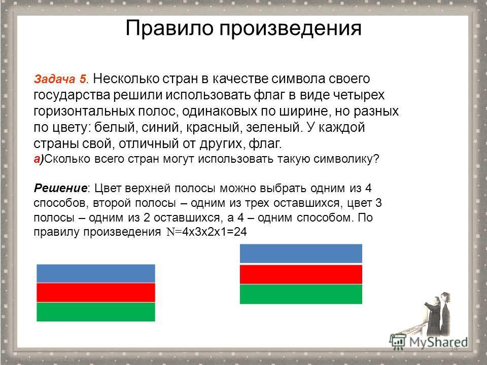 14 Задача 5. Несколько стран в качестве символа своего государства решили использовать флаг в виде четырех горизонтальных полос, одинаковых по ширине, но разных по цвету: белый, синий, красный, зеленый. У каждой страны свой, отличный от других, флаг.