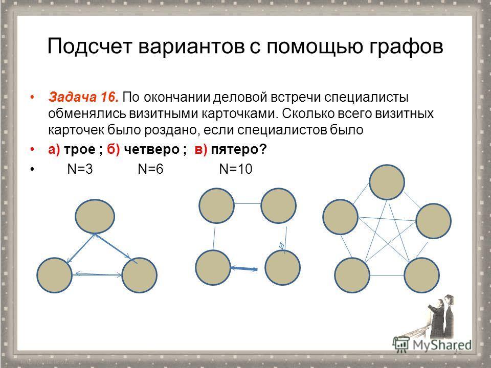 Подсчет вариантов с помощью графов Задача 16. По окончании деловой встречи специалисты обменялись визитными карточками. Сколько всего визитных карточек было роздано, если специалистов было а) трое ; б) четверо ; в) пятеро? N=3 N=6 N=10 31