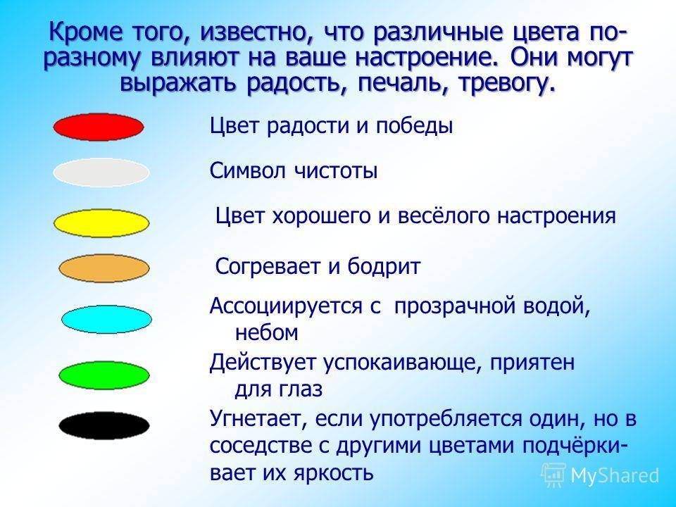 Цвет радости и победы Кроме того, известно, что различные цвета по- разному влияют на ваше настроение. Они могут выражать радость, печаль, тревогу. Цвет хорошего и весёлого настроения Ассоциируется с прозрачной водой, небом Угнетает, если употребляет