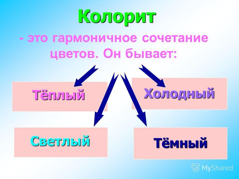 Колорит - это гармоничное сочетание цветов. Он бывает: Холодный Тёплый Светлый Тёмный