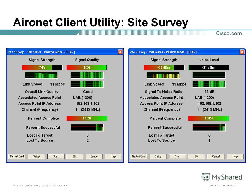 © 2002, Cisco Systems, Inc. All rights reserved. AWLF 3.0Module 7-25 Aironet Client Utility: Site Survey