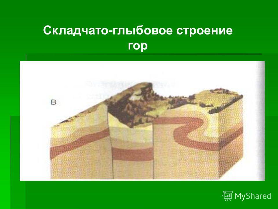 Складчато-глыбовое строение гор