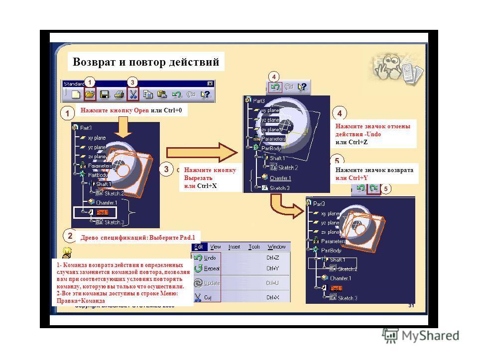 Возврат и повтор действий Нажмите кнопку Open или Ctrl+0 Нажмите кнопку Вырезать или Ctrl+X Нажмите значок отмены действия -Undo или Ctrl+Z Нажмите значок возврата или Ctrl+Y Древо спецификаций: Выберите Pad.1 1- Команда возврата действия в определен