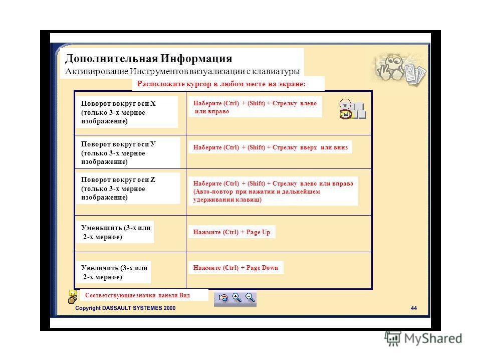 Дополнительная Информация Активирование Инструментов визуализации с клавиатуры Расположите курсор в любом месте на экране: Поворот вокруг оси Х (только 3-х мерное изображение) Поворот вокруг оси У (только 3-х мерное изображение) Наберите (Ctrl) + (Sh