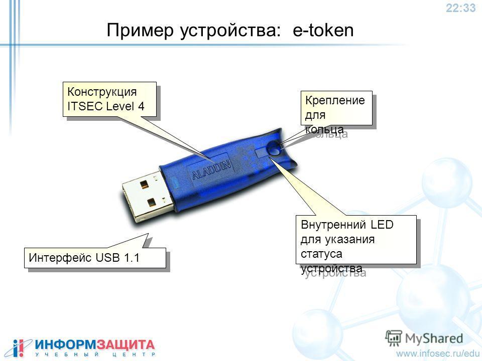 22:34 Пример устройства: e-token Интерфейс USB 1.1 Внутренний LED для указания статуса устройства Внутренний LED для указания статуса устройства Крепление для кольца Крепление для кольца Конструкция ITSEC Level 4 Конструкция ITSEC Level 4