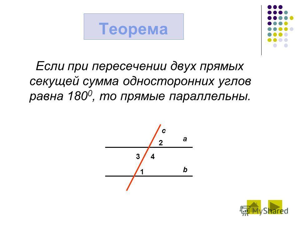 Если при пересечении двух прямых секущей сумма односторонних углов равна 180 0, то прямые параллельны. Теорема a b c 2 3 4 1