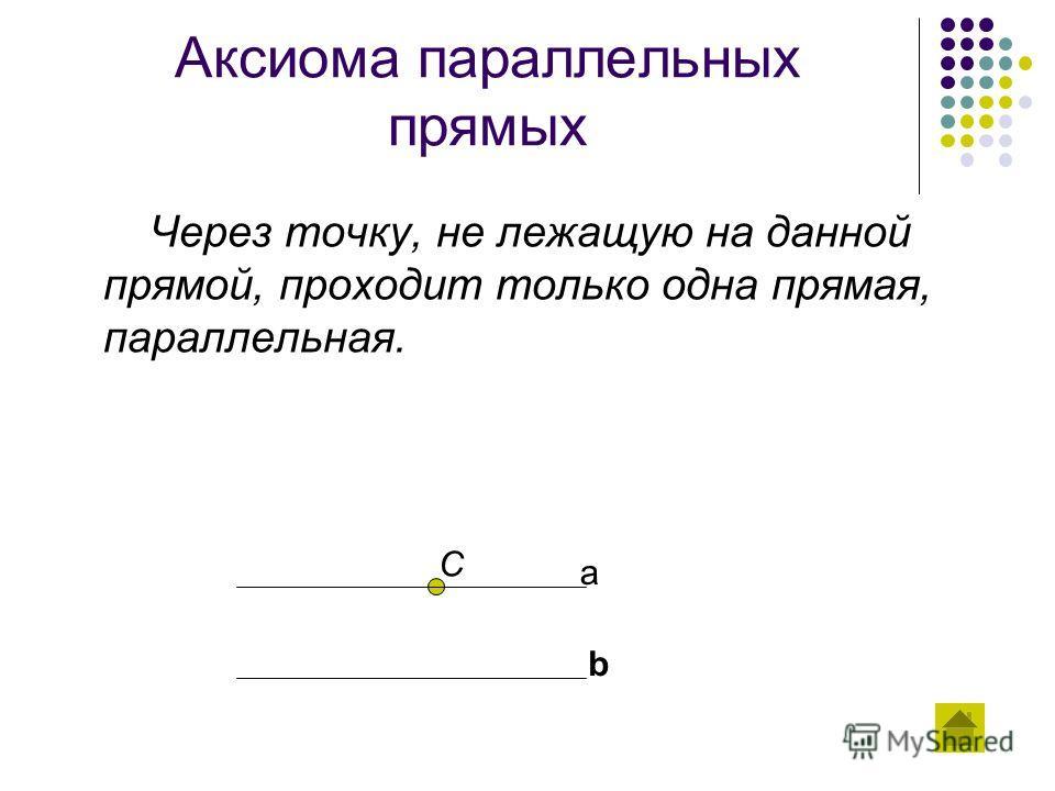 Аксиома параллельных прямых Через точку, не лежащую на данной прямой, проходит только одна прямая, параллельная. C a b