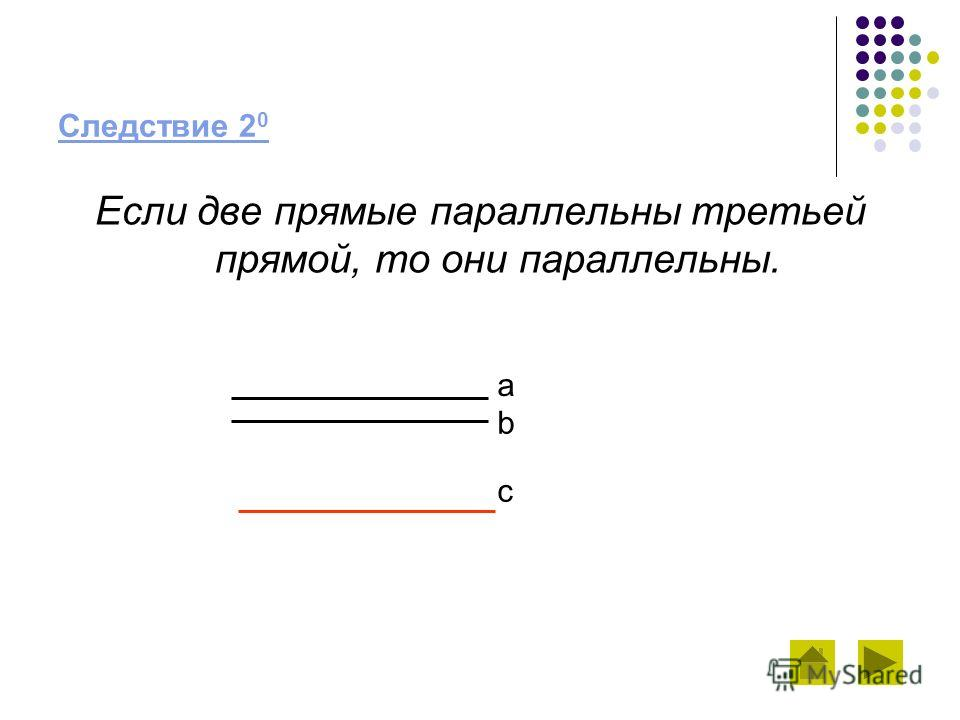 Следствие 2 0 Если две прямые параллельны третьей прямой, то они параллельны. a b c