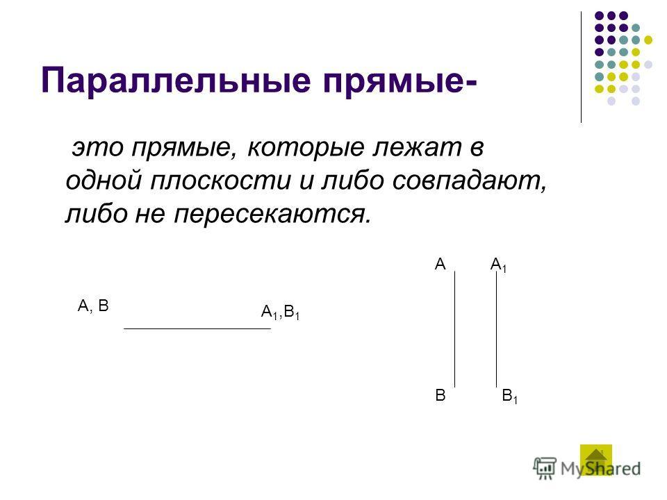 Параллельные прямые- это прямые, которые лежат в одной плоскости и либо совпадают, либо не пересекаются. A A 1 B B 1 A, B A 1,B 1