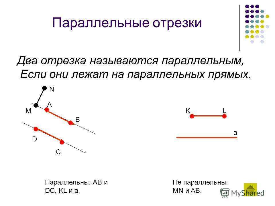 Параллельные отрезки Два отрезка называются параллельным, Если они лежат на параллельных прямых. Параллельны: AB и DC, KL и a. Не параллельны: MN и AB. A B D C KL a N M