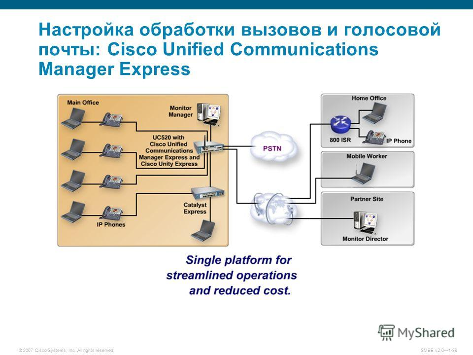 © 2007 Cisco Systems, Inc. All rights reserved. SMBE v2.01-39 Настройка обработки вызовов и голосовой почты: Cisco Unified Communications Manager Express