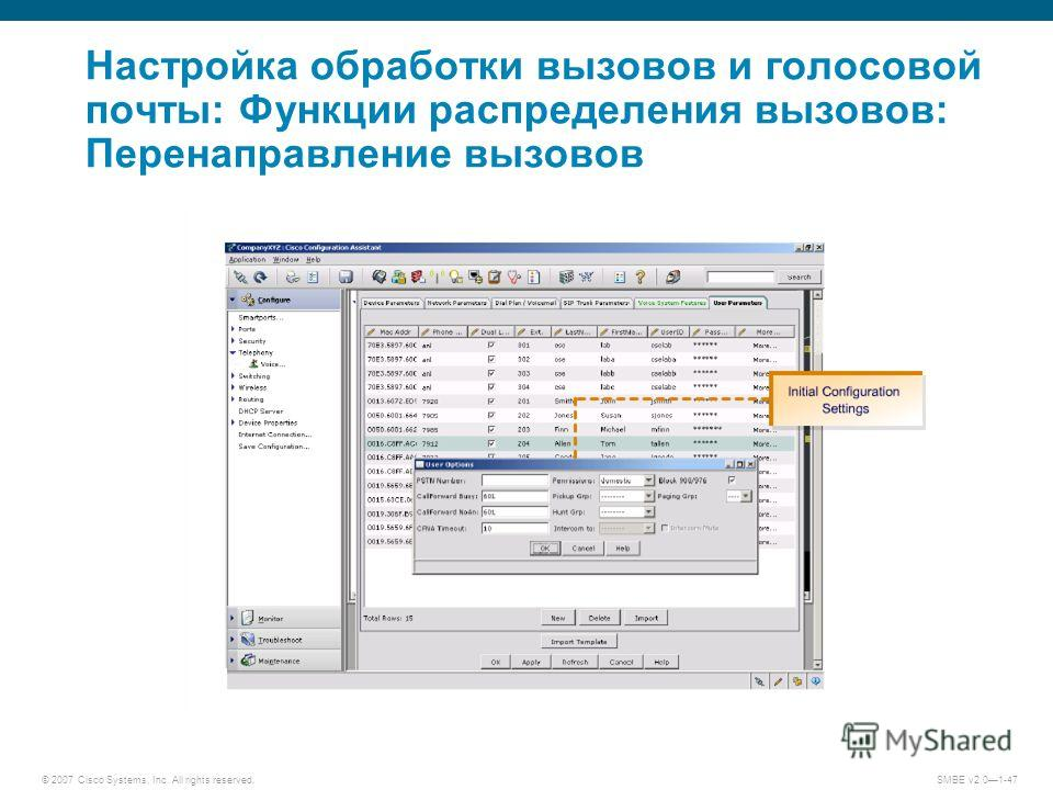 © 2007 Cisco Systems, Inc. All rights reserved. SMBE v2.01-47 Настройка обработки вызовов и голосовой почты: Функции распределения вызовов: Перенаправление вызовов