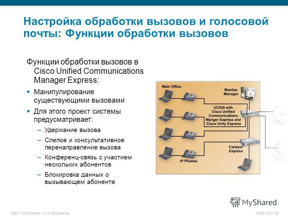 © 2007 Cisco Systems, Inc. All rights reserved. SMBE v2.01-49 Настройка обработки вызовов и голосовой почты: Функции обработки вызовов Функции обработки вызовов в Cisco Unified Communications Manager Express: Манипулирование существующими вызовами Дл