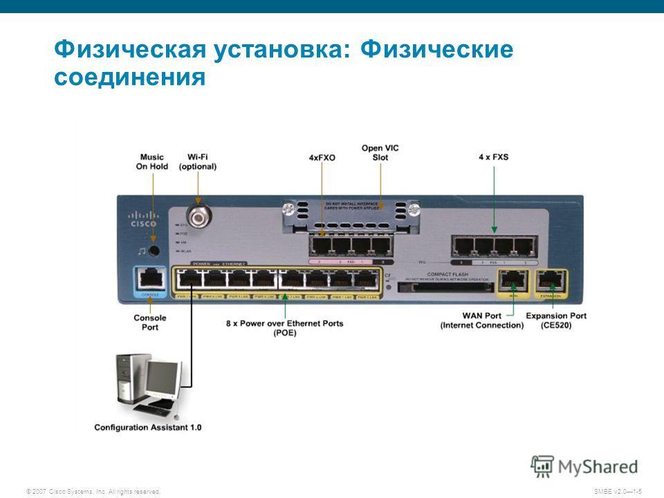 © 2007 Cisco Systems, Inc. All rights reserved. SMBE v2.01-5 Физическая установка: Физические соединения