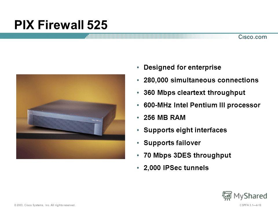 © 2003, Cisco Systems, Inc. All rights reserved. CSPFA 3.14-18 PIX Firewall 525 Designed for enterprise 280,000 simultaneous connections 360 Mbps cleartext throughput 600-MHz Intel Pentium III processor 256 MB RAM Supports eight interfaces Supports f