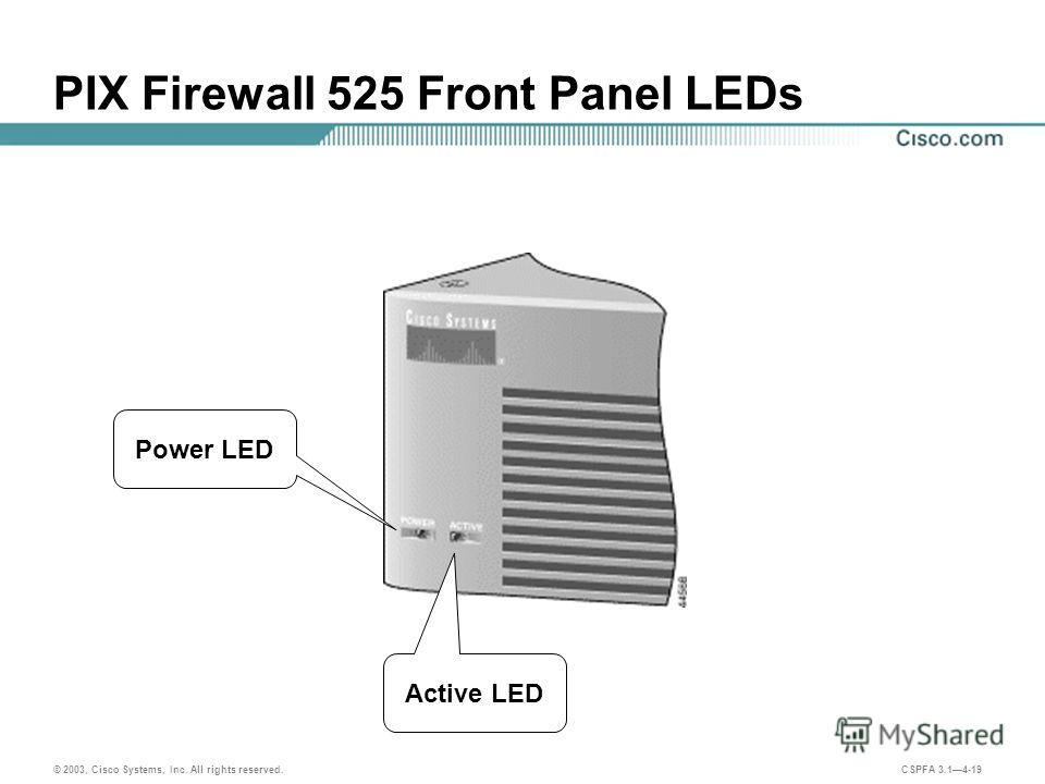 © 2003, Cisco Systems, Inc. All rights reserved. CSPFA 3.14-19 PIX Firewall 525 Front Panel LEDs Power LED Active LED