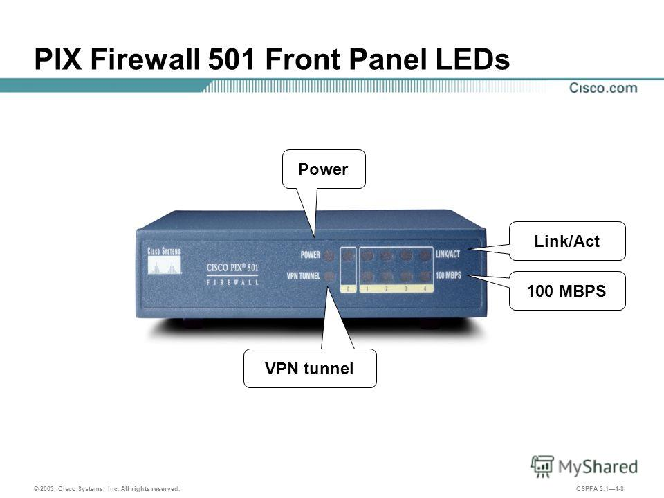 © 2003, Cisco Systems, Inc. All rights reserved. CSPFA 3.14-8 PIX Firewall 501 Front Panel LEDs VPN tunnel Power 100 MBPS Link/Act
