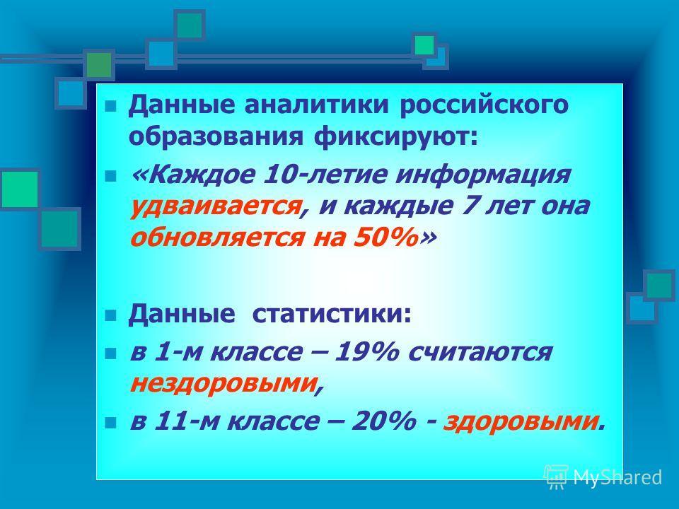 Данные аналитики российского образования фиксируют: «Каждое 10-летие информация удваивается, и каждые 7 лет она обновляется на 50%» Данные статистики: в 1-м классе – 19% считаются нездоровыми, в 11-м классе – 20% - здоровыми.