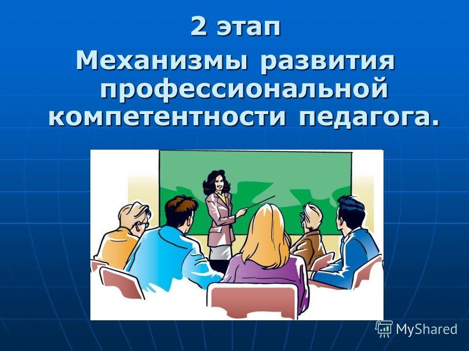 2 этап Механизмы развития профессиональной компетентности педагога.