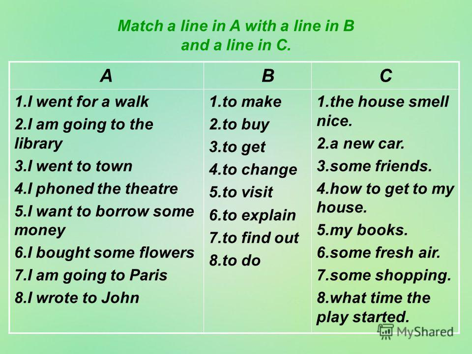 Match a line in A with a line in B and a line in C. A BC 1. I went for a walk 2. I am going to the library 3. I went to town 4. I phoned the theatre 5. I want to borrow some money 6. I bought some flowers 7. I am going to Paris 8. I wrote to John 1.