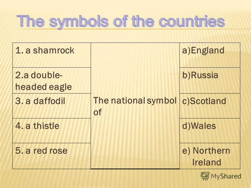 Match the flags and the countries 1. England 2. Northern Ireland 3. Scotland 4. Wales 5. The UK