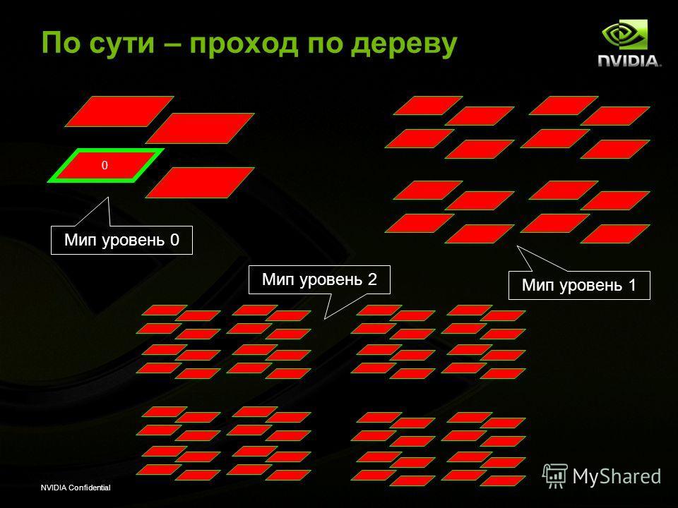 NVIDIA Confidential По сути – проход по дереву 0 Мип уровень 0 Мип уровень 1 Мип уровень 2