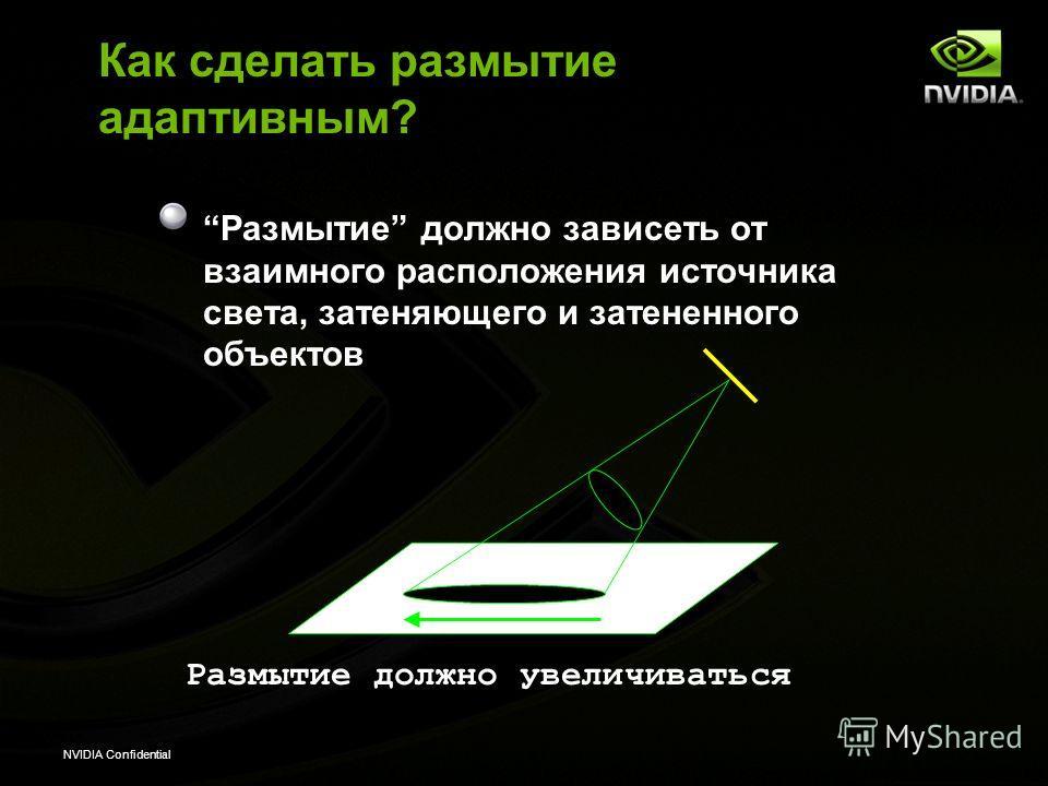 NVIDIA Confidential Как сделать размытие адаптивным? Размытие должно увеличиваться Размытие должно зависеть от взаимного расположения источника света, затеняющего и затененного объектов