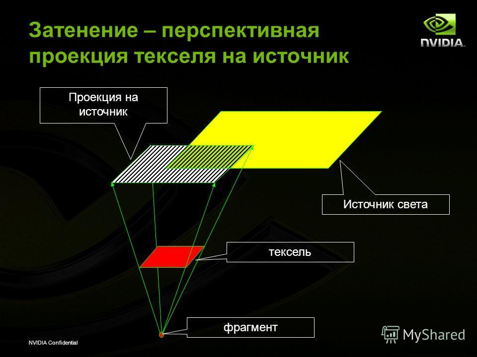 NVIDIA Confidential Затенение – перспективная проекция текселя на источник фрагмент тексель Источник света Проекция на источник