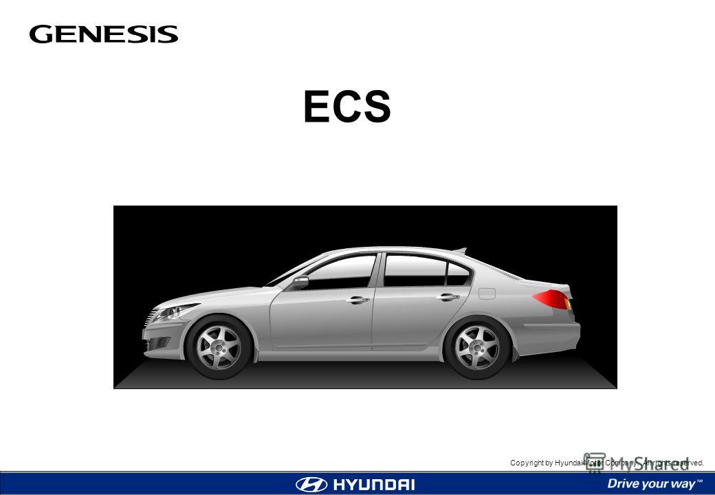 Copyright by Hyundai Motor Company. All rights reserved. ECS
