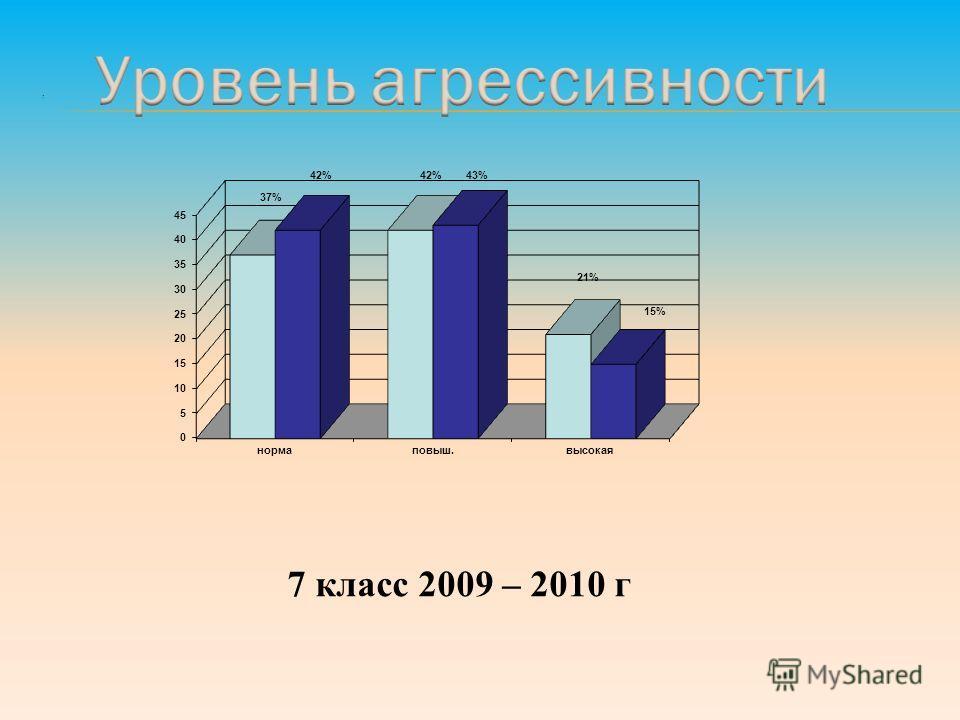 7 класс 2009 – 2010 г