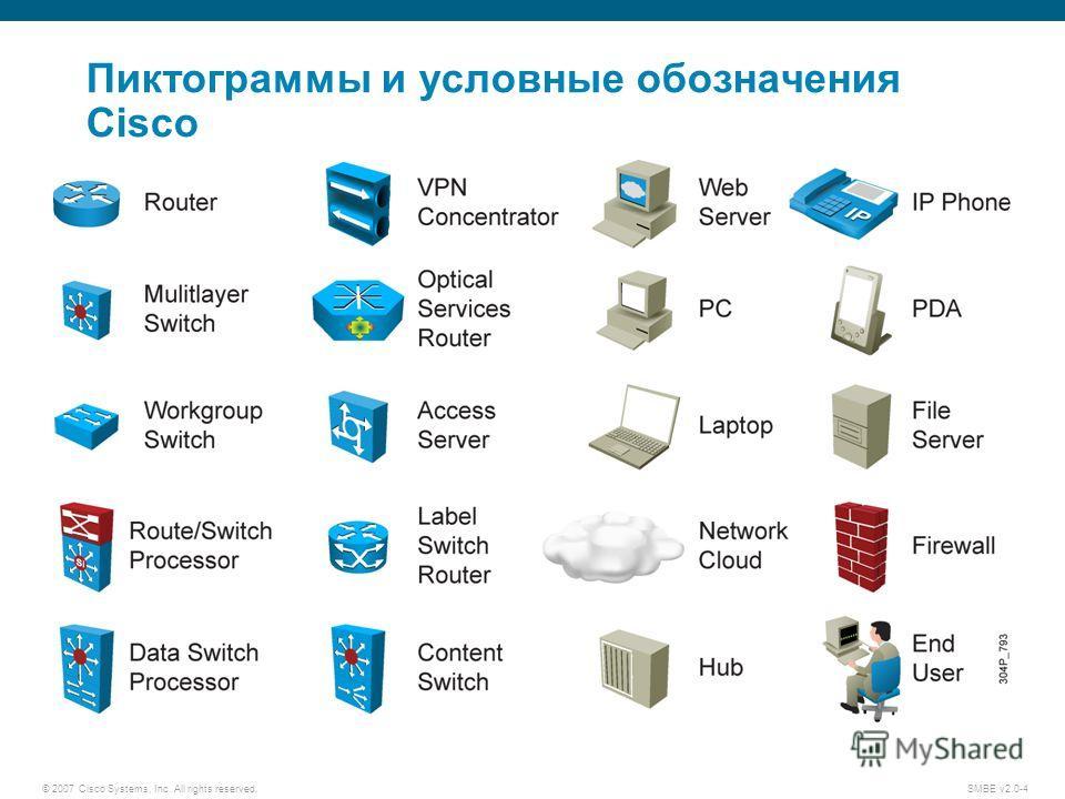 © 2007 Cisco Systems, Inc. All rights reserved. SMBE v2.0-4 Пиктограммы и условные обозначения Cisco