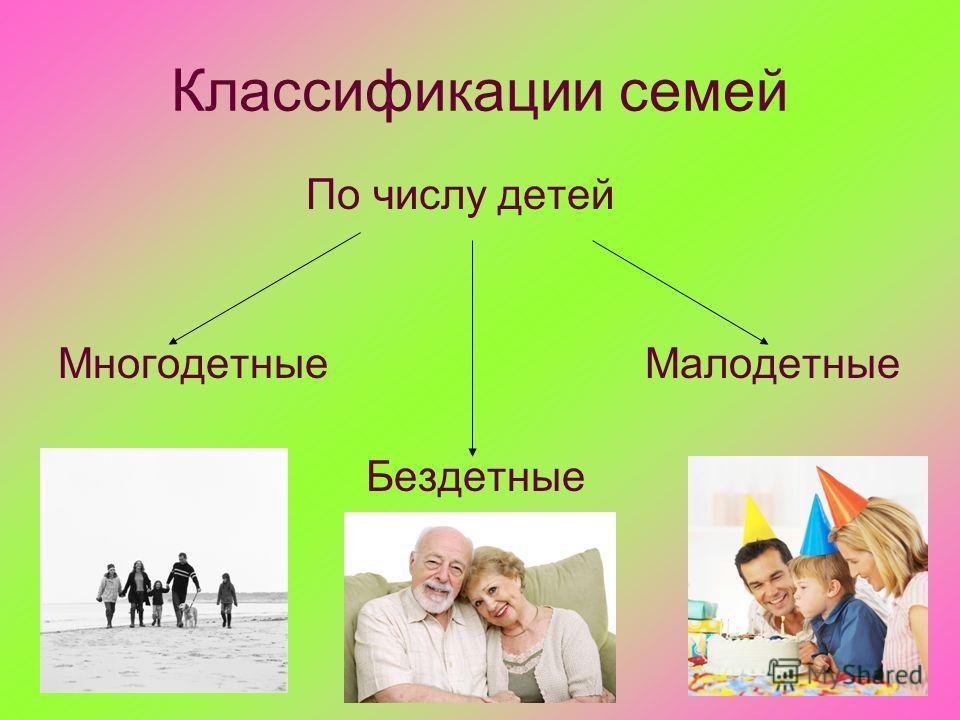 Классификации семей По числу детей Многодетные Малодетные Бездетные