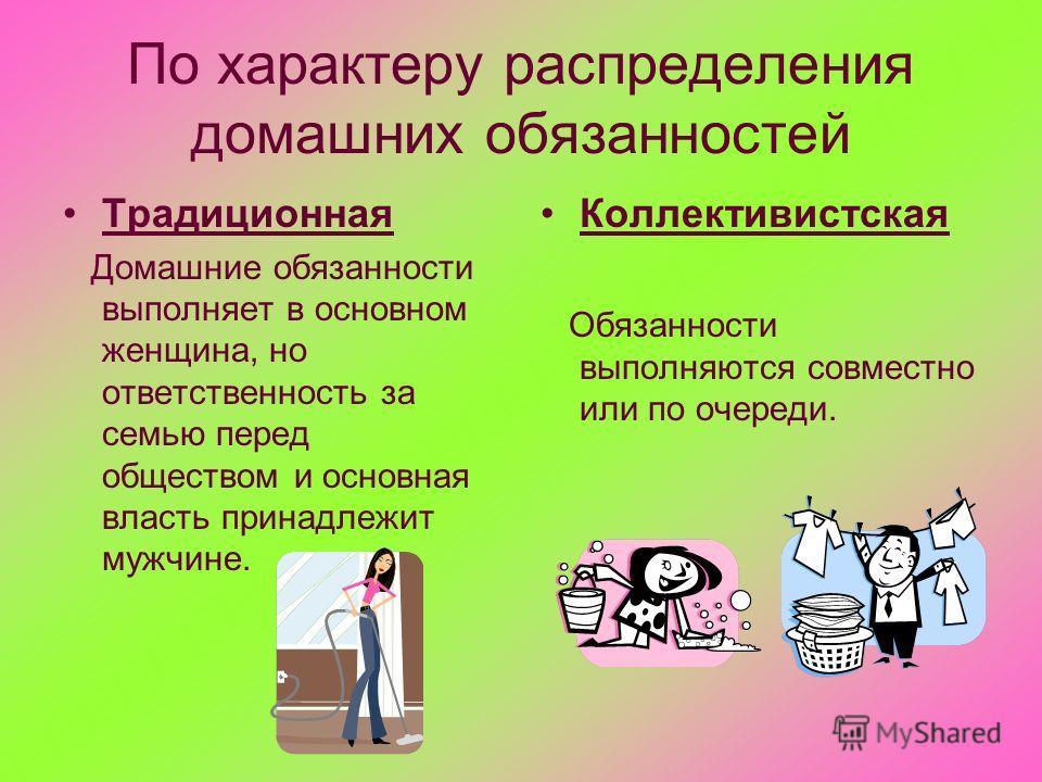 По характеру распределения домашних обязанностей Традиционная Домашние обязанности выполняет в основном женщина, но ответственность за семью перед обществом и основная власть принадлежит мужчине. Коллективистская Обязанности выполняются совместно или