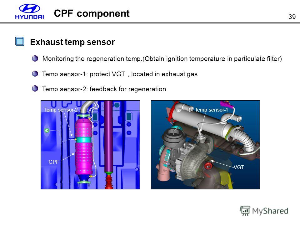 39 CPF component Exhaust temp sensor Monitoring the regeneration temp.(Obtain ignition temperature in particulate filter) Temp sensor-1: protect VGT, located in exhaust gas Temp sensor-2: feedback for regeneration Temp sensor-2 CPF Temp sensor-1 VGT