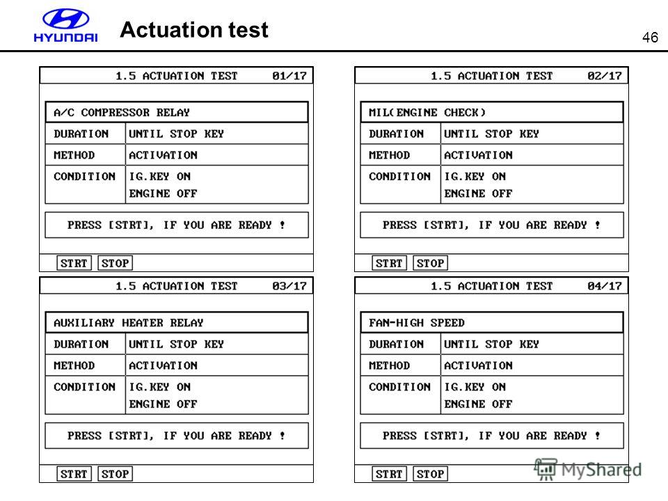 46 Actuation test
